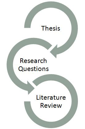 Guidelines for writing a research project synopsis or protocol