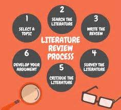 How to Write a Research Proposal: Format EssayPro